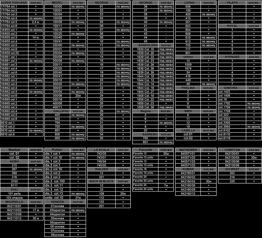 Наличие тканей Riflesso 18_01_2020